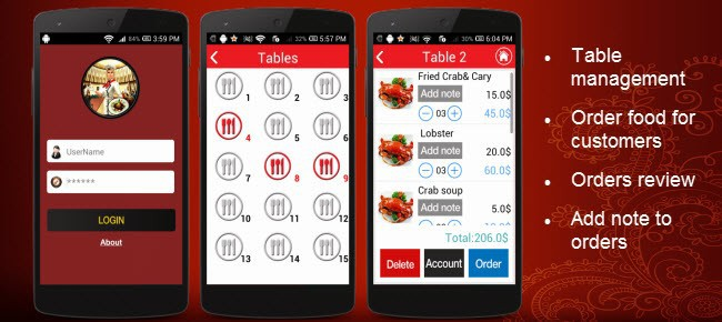 Restaurant Waiter App Template for Android