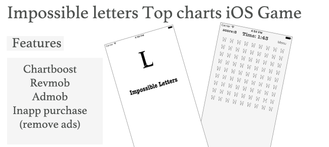 The Impossible Letter Top Chart